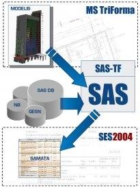sas_1