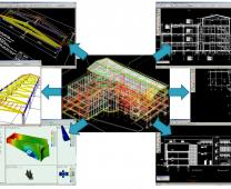 Pirmas projektas paremtas BIM projektavimo metodika (2002)